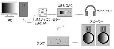 USBNa002