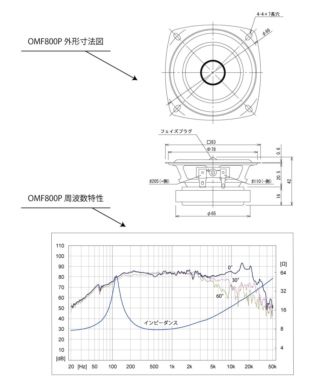 OMF-800PB
