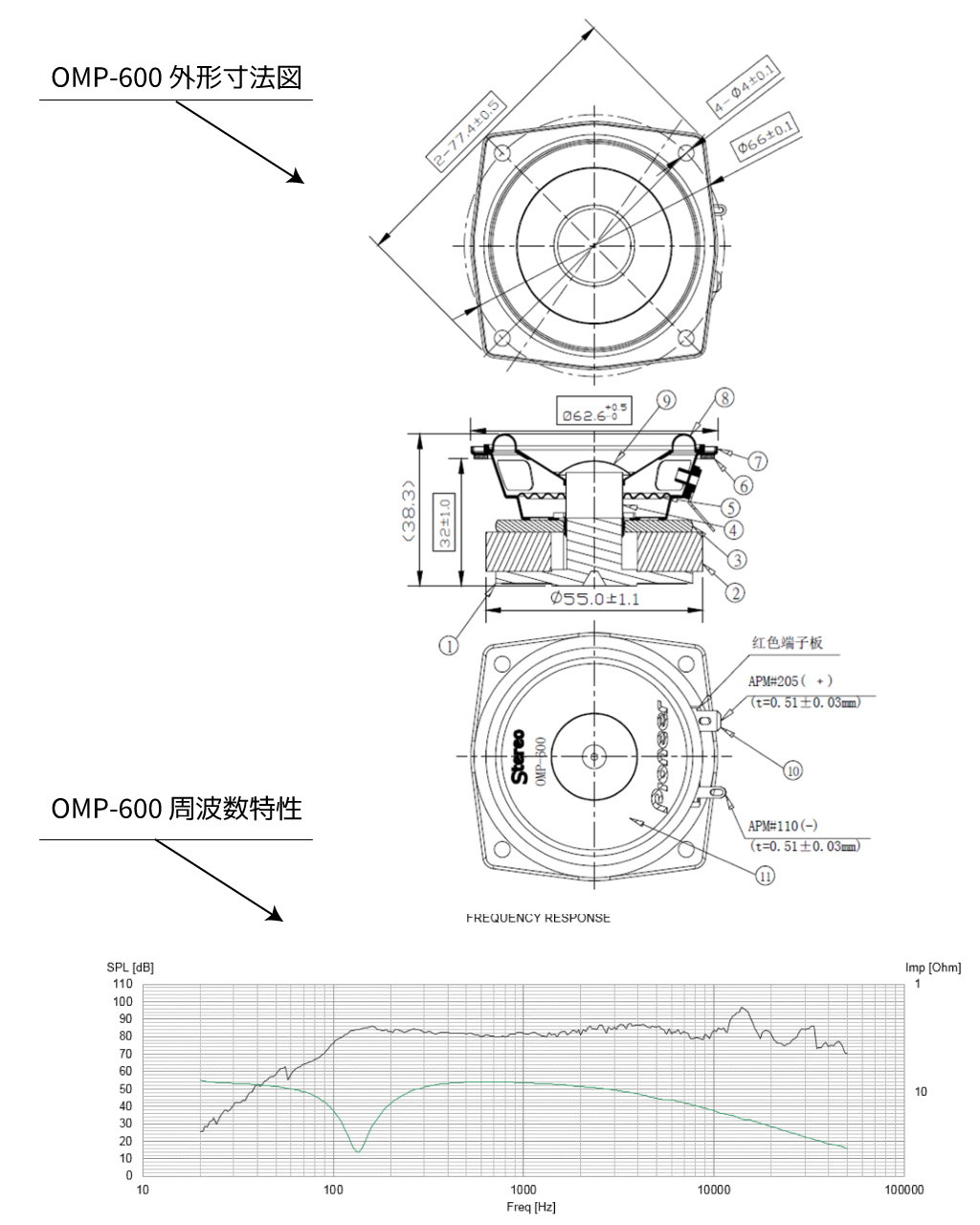 OMP-600X